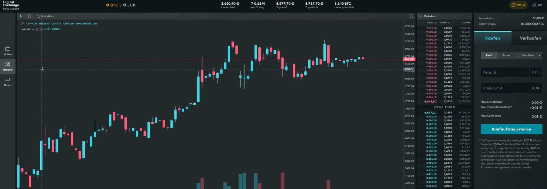 Bitcoins kaufen bei BSDEX